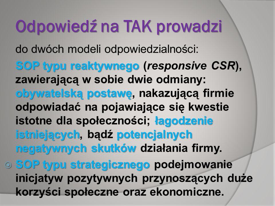 Odpowiedź na TAK prowadzi do dwóch modeli odpowiedzialności: SOP typu reaktywnego obywatelską postawę łagodzenie istniejącychpotencjalnych negatywnych