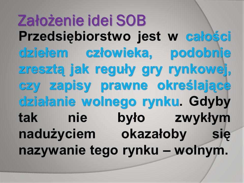 Słabości CSR w Polsce 3.