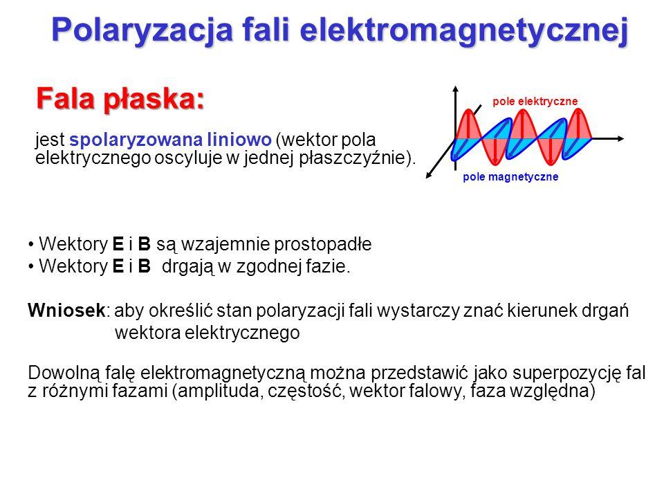 osie optyczne gdy n x n y n z, 2 przekroje kołowe i 2 osie optyczne (proste do tych przekrojów) ośrodki dwuosiowe przekroje kołowe elipsoidy elipsoida współ czynnika załamania x y z nxnx nyny nznz różne prędkości fazowe dla różnych orientacji E x y z n x = n y n y = n x nznz gdy n x = n y n z, 1 przekrój kołowy i 1 oś optyczna ośrodki jednoosiowe DwójłomnośćDwójłomność Anizotropia: wiązki rozchodzą się wzdłuż osi optycznej z f niezależną od polaryzacji
