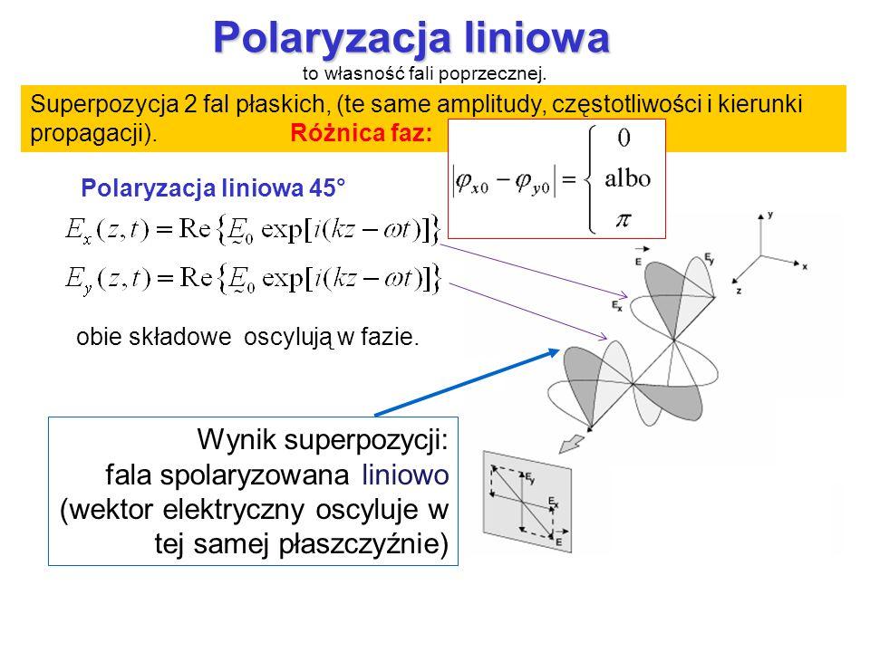 Polaryzacja kołowa Wypadkowe pole E obraca się przeciwnie do ruchu wskazówek zegara wokół wektora k.