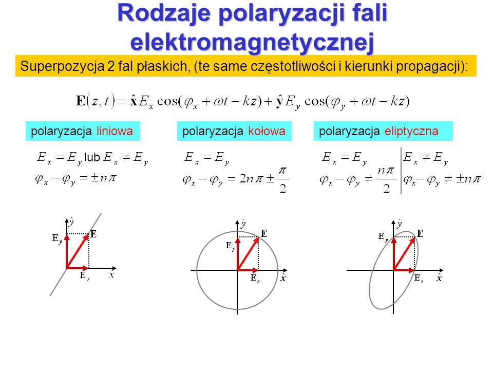 Superpozycja 2 fal płaskich, (te same częstotliwości i kierunki): polaryzacja liniowa lub polaryzacja kołowapolaryzacja eliptyczna Polaryzacja fali elektromagnetycznej