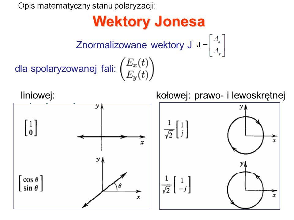 Opis matematyczny stanu polaryzacji: Wektory Jonesa Znormalizowane wektory Jonesa: elementu polaryzującego