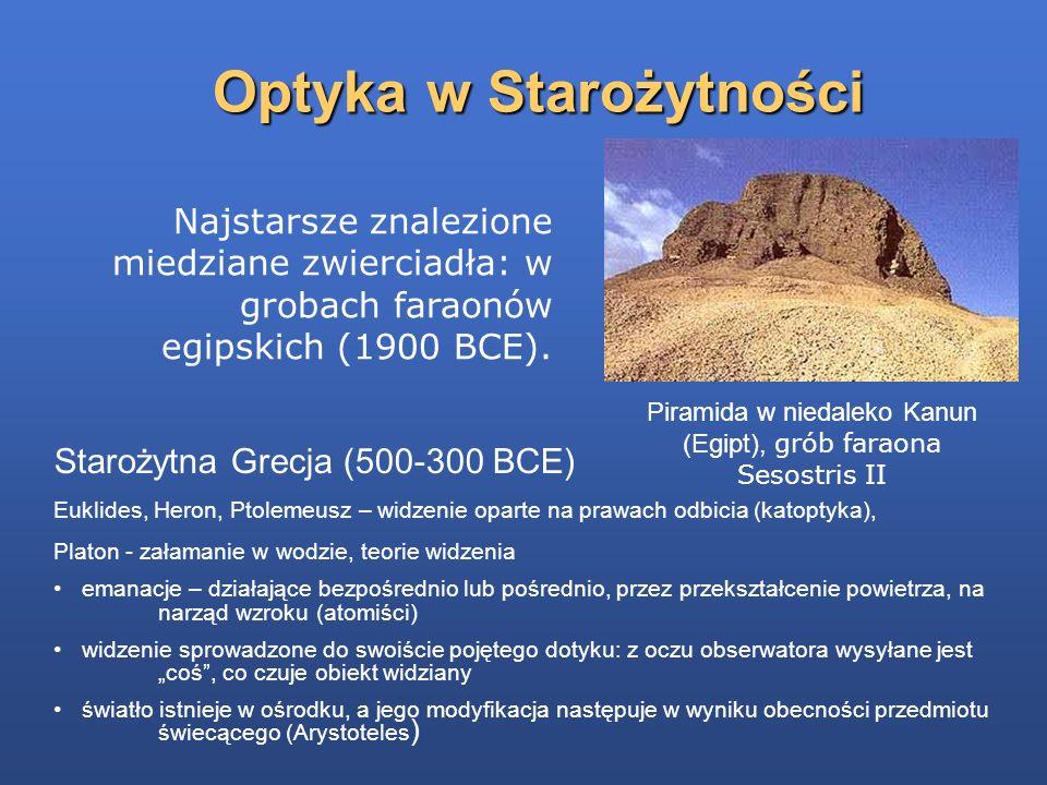 Optyka w Starożytności Starożytna Grecja (500-300 BCE) Euklides, Heron, Ptolemeusz – widzenie oparte na prawach odbicia (katoptyka), Platon - załamani