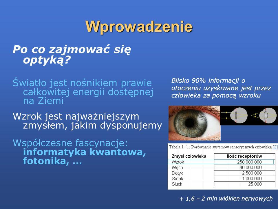 Wprowadzenie Po co zajmować się optyką.