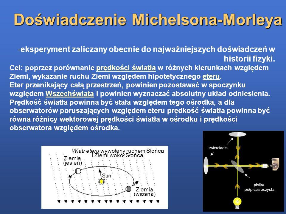Doświadczenie Michelsona-Morleya Wiatr eteru wywołany ruchem Słońca i Ziemi wokół Słońca. Ziemia (jesień) Ziemia (wiosna) -eksperyment zaliczany obecn