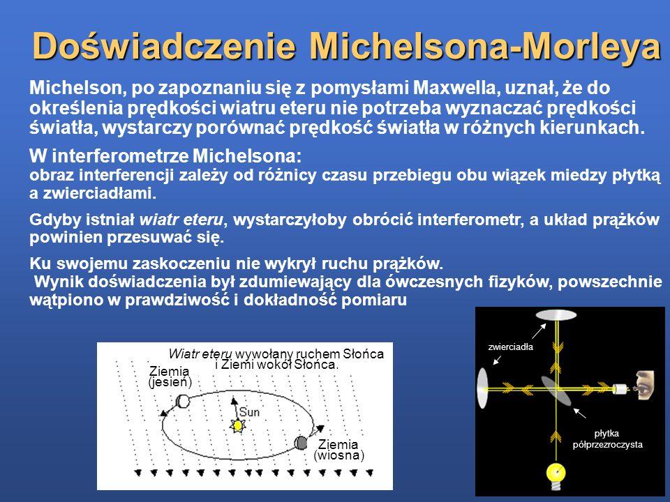 Doświadczenie Michelsona-Morleya Wiatr eteru wywołany ruchem Słońca i Ziemi wokół Słońca. Ziemia (jesień) Ziemia (wiosna) Michelson, po zapoznaniu się