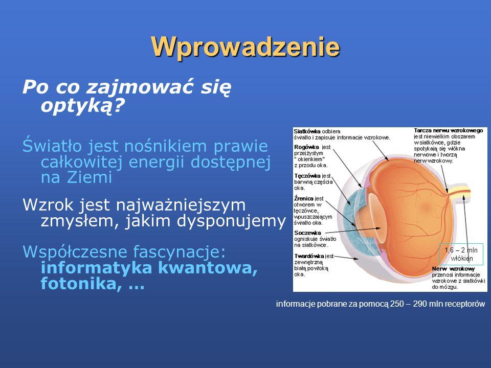 Czułość spektralna oka Wprowadzenie Po co zajmować się optyką.