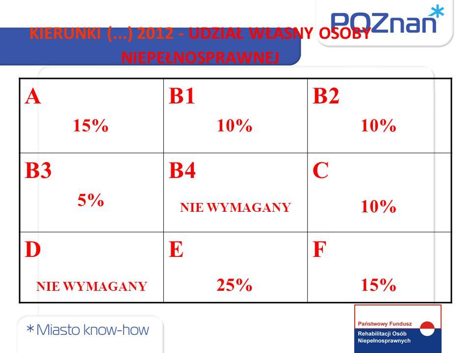 KIERUNKI (...) 2012 - UDZIAŁ WŁASNY OSOBY NIEPEŁNOSPRAWNEJ A 15% B1 10% B2 10% B3 5% B4 NIE WYMAGANY C 10% D NIE WYMAGANY E 25% F 15%