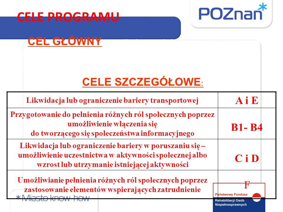CELE PROGRAMU Likwidacja lub ograniczenie bariery transportowej A i E Przygotowanie do pełnienia różnych ról społecznych poprzez umożliwienie włączeni