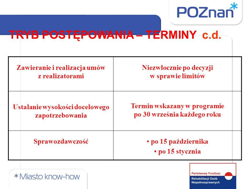 Zawieranie i realizacja umów z realizatorami Niezwłocznie po decyzji w sprawie limitów Ustalanie wysokości docelowego zapotrzebowania Termin wskazany