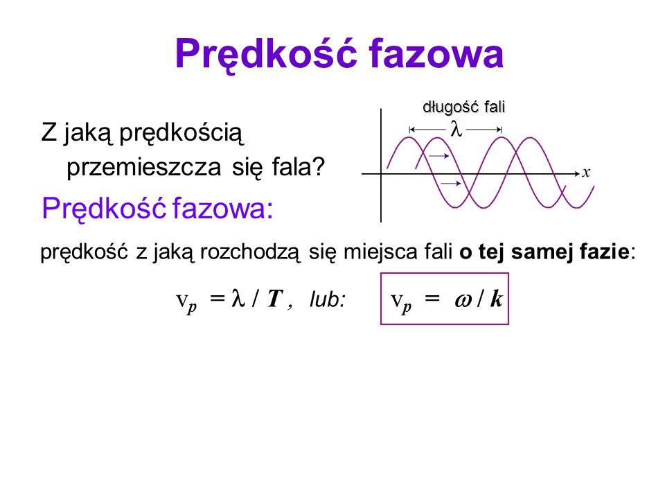 prędkość z jaką rozchodzą się miejsca fali o tej samej fazie: v p = / T lub: v p = / k dyspersja; W ośrodkach prędkość fazowa fali może być różna dla