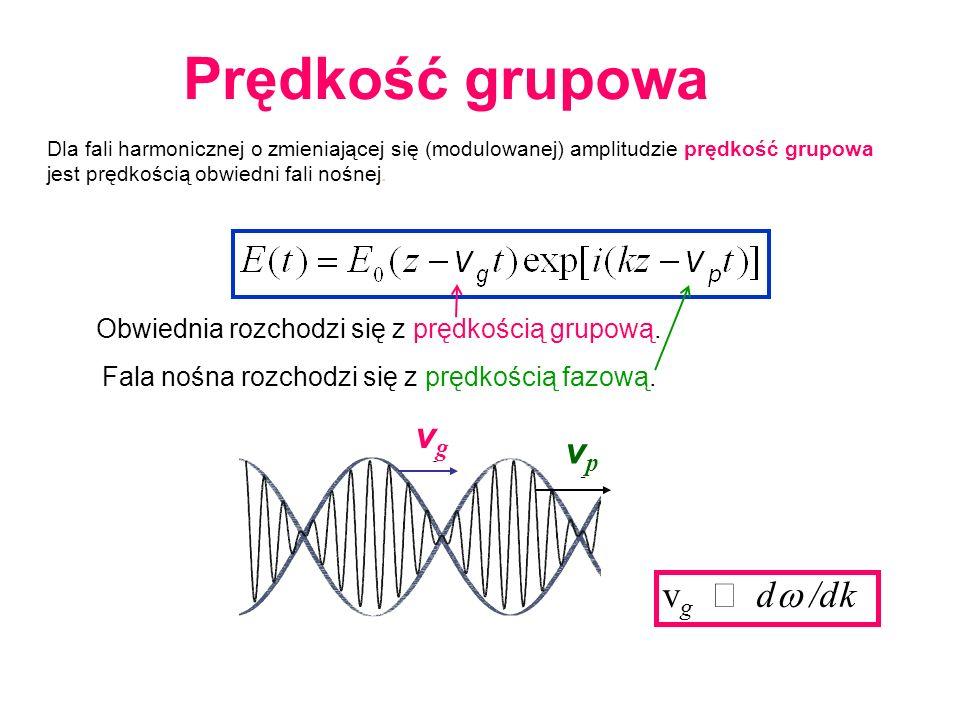 Obwiednia rozchodzi się z prędkością grupową. Fala nośna rozchodzi się z prędkością fazową. Dla fali harmonicznej o zmieniającej się (modulowanej) amp