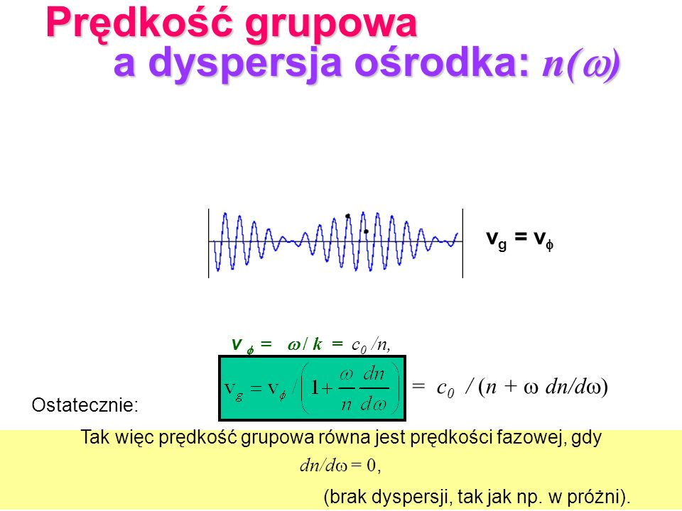 v g d /dk Częstość fali harmonicznej jest taka sama w rozważanym ośrodku, jak i poza nim, ale k = k 0 n, gdzie k 0 jest wektorem falowym w próżni i n