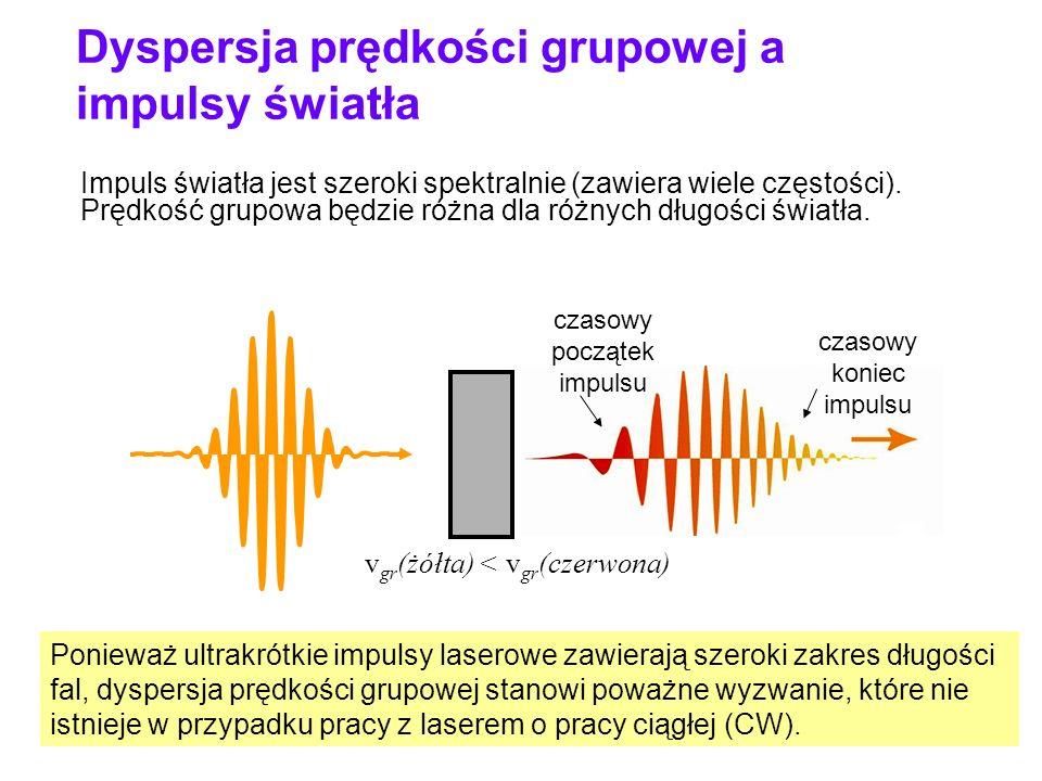 Dyspersja prędkości grupowej a impulsy światła Impuls światła jest szeroki spektralnie (zawiera wiele częstości). Prędkość grupowa będzie różna dla ró