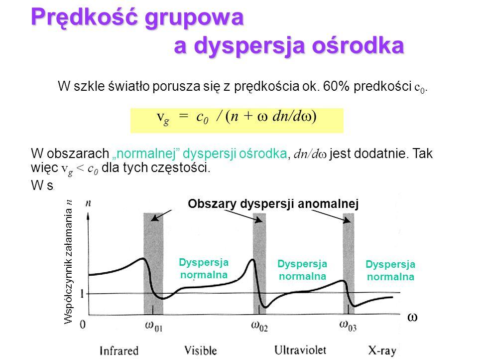 v g = c 0 / (n + dn/d ) W obszarach normalnej dyspersji ośrodka, dn/d jest dodatnie. Tak więc v g < c 0 dla tych częstości. W szkle światło porusza si