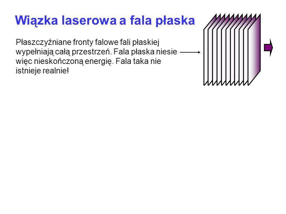 Wiązka laserowa a fala płaska Płaszczyźniane fronty falowe fali płaskiej wypełniają całą przestrzeń. Fala płaska niesie więc nieskończoną energię. Fal