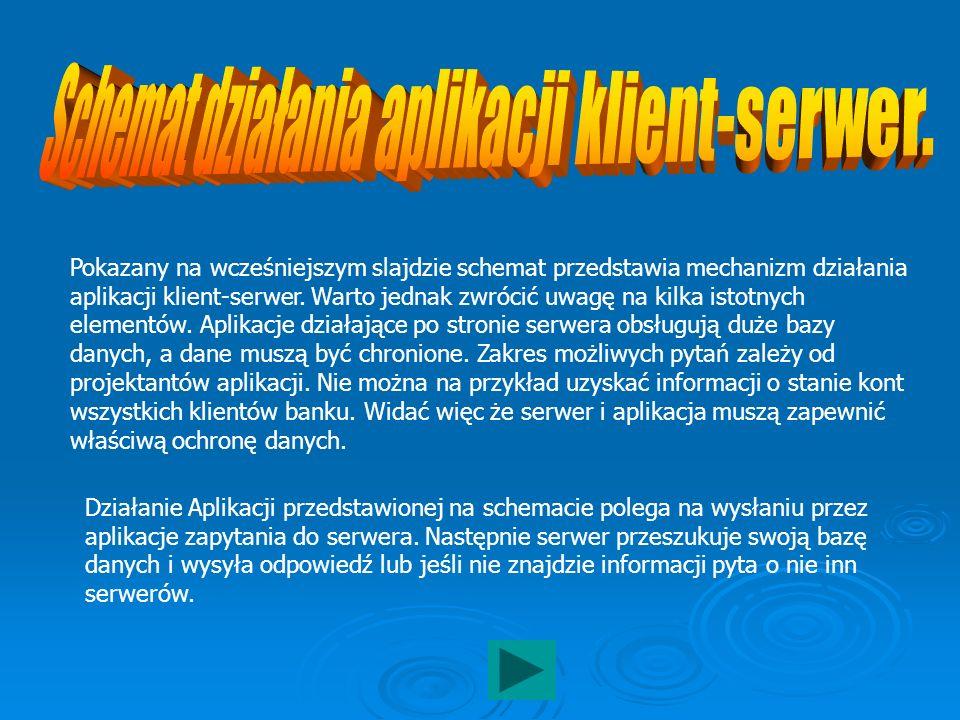 Pokazany na wcześniejszym slajdzie schemat przedstawia mechanizm działania aplikacji klient-serwer.