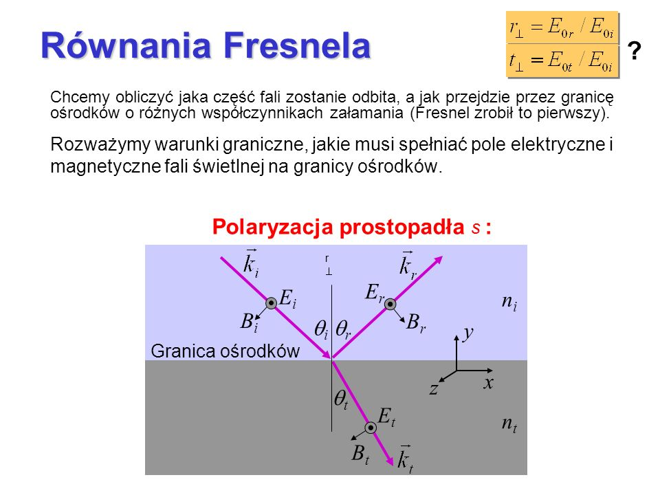 x y y Granica dwóch ośrodków i r t kiki EiEi BiBi BrBr ErEr krkr BtBt ktkt EtEt n1n1 n2n2 Polaryzacja prostopadła względem płaszczyzny padania (polary