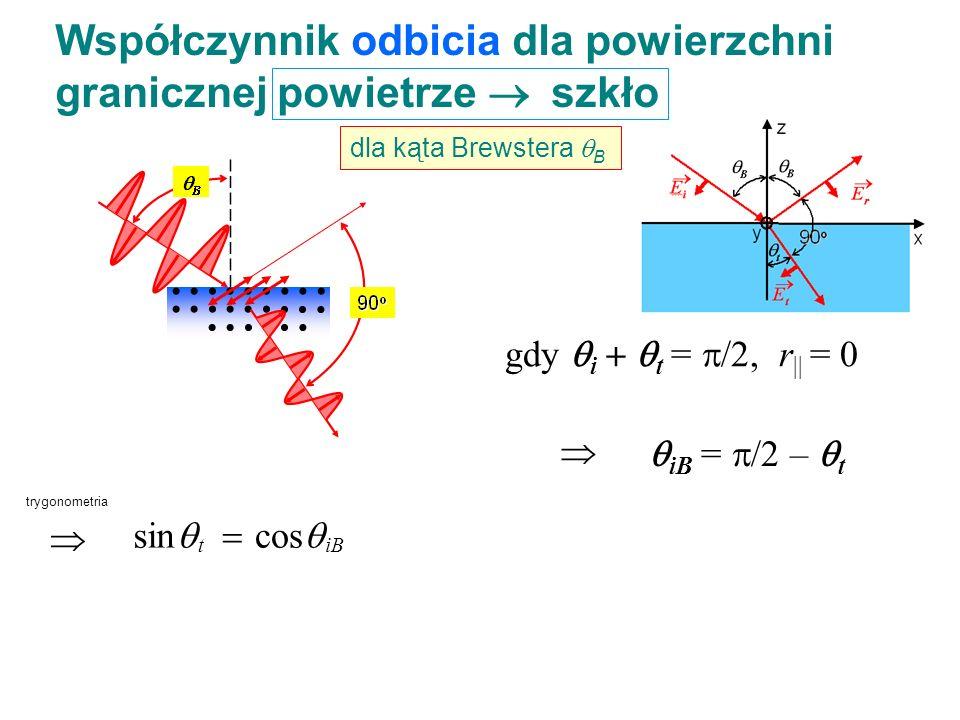 Współczynnik odbicia dla powierzchni granicznej powietrze szkło dla kąta Brewstera B gdy iB t = /2, r || = 0 iB = /2 – t iBt t nnn cossin cossin 221