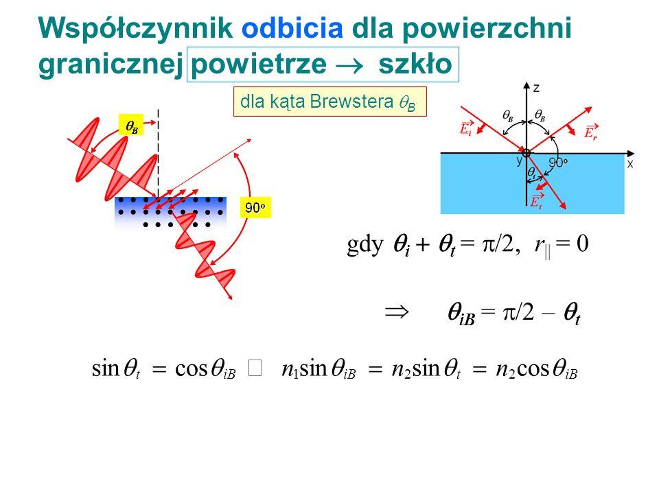 Współczynnik odbicia dla powierzchni granicznej powietrze szkło dla kąta Brewstera B gdy i t = /2, r || = 0 iB = /2 – t iBt t nnn cossin cossin 221 tr