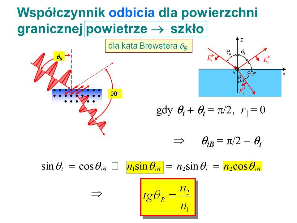 Współczynnik odbicia dla powierzchni granicznej powietrze szkło dla kąta Brewstera B gdy i t = /2, r || = 0 iB = /2 – t iBt t nnn cossin cossin 221
