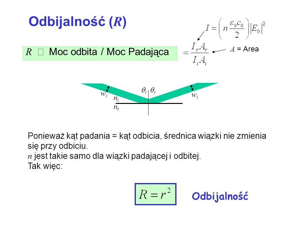 Odbijalność ( R ) R Moc odbita / Moc Padająca Ponieważ kąt padania = kąt odbicia, średnica wiązki nie zmienia się przy odbiciu. n jest takie samo dla