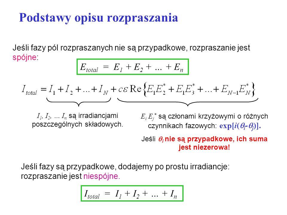 Podstawy opisu rozpraszania I total = I 1 + I 2 + … + I n I 1, I 2, … I n są irradiancjami poszczególnych składowych.
