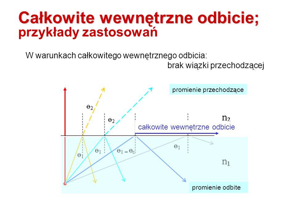 Polaryzatory płytkowe: Stos płytek pod katem Brewstera. Na każdej powierzchni odbicie tylko składowej polaryzacyjnej s (prostopadłej do płaszczyzny pa