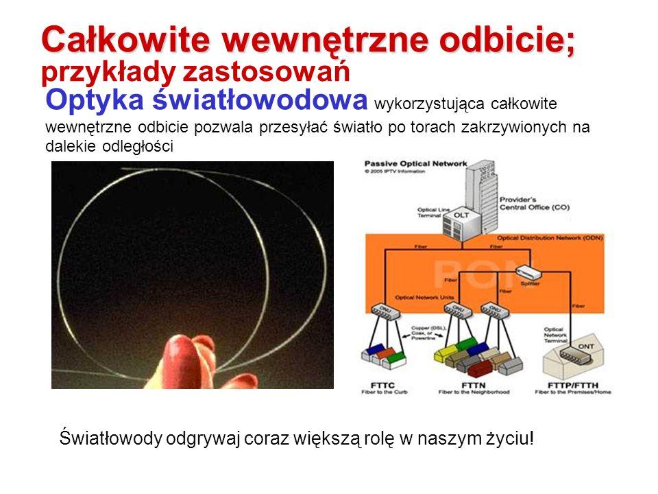 Układy optyczne przekierowujące wiązki światła Całkowite wewnętrzne odbicie; Całkowite wewnętrzne odbicie; przykłady zastosowań