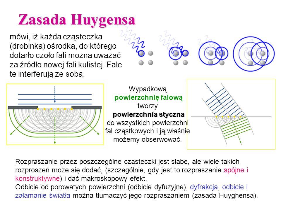 Zasada Huygensa mówi, iż każda cząsteczka (drobinka) ośrodka, do którego dotarło czoło fali można uważać za źródło nowej fali kulistej. Fale te interf