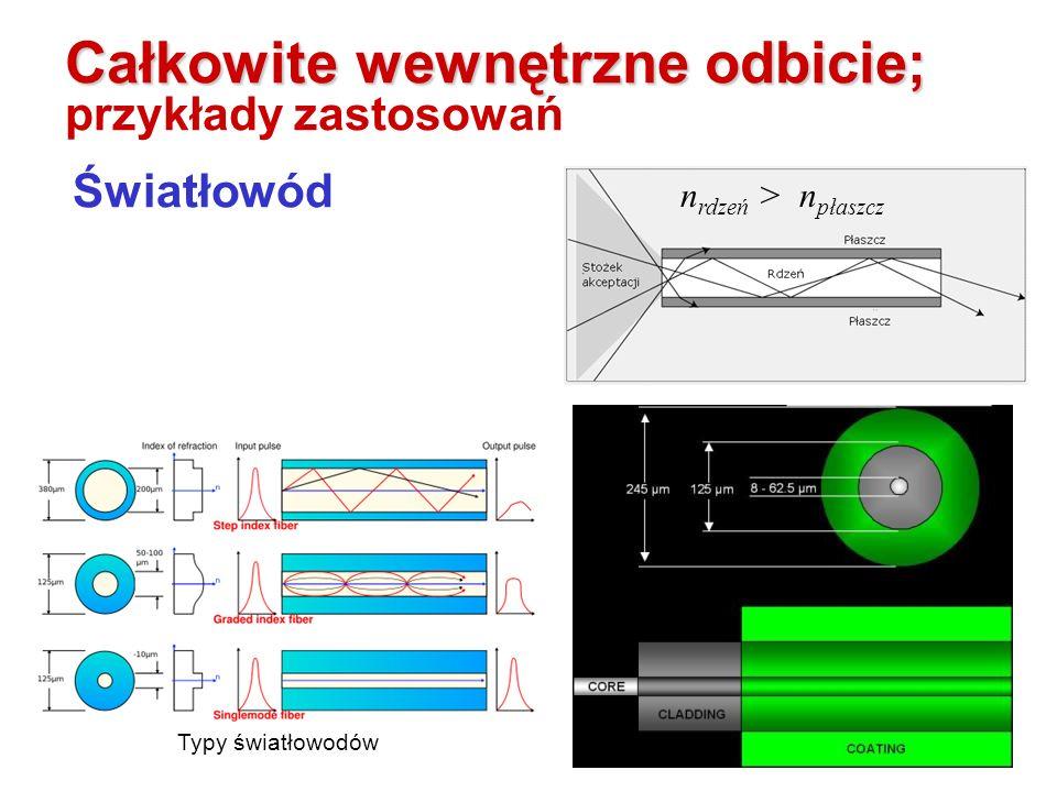 Optyka światłowodowa wykorzystująca całkowite wewnętrzne odbicie pozwala przesyłać światło po torach zakrzywionych na dalekie odległości Światłowody o