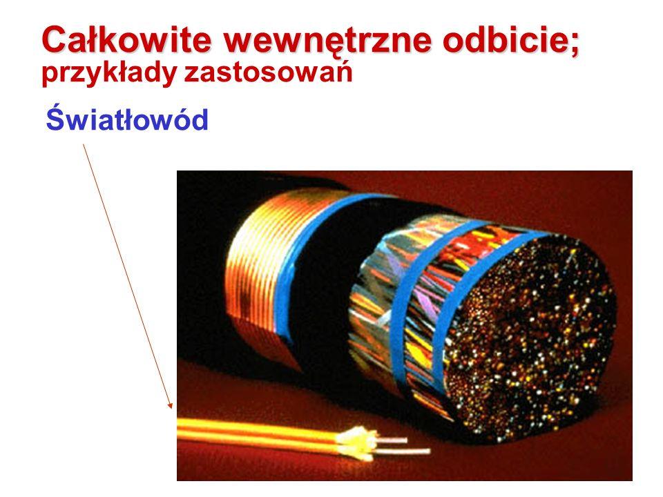 Światłowód Całkowite wewnętrzne odbicie; Całkowite wewnętrzne odbicie; przykłady zastosowań n rdzeń > n płaszcz Typy światłowodów