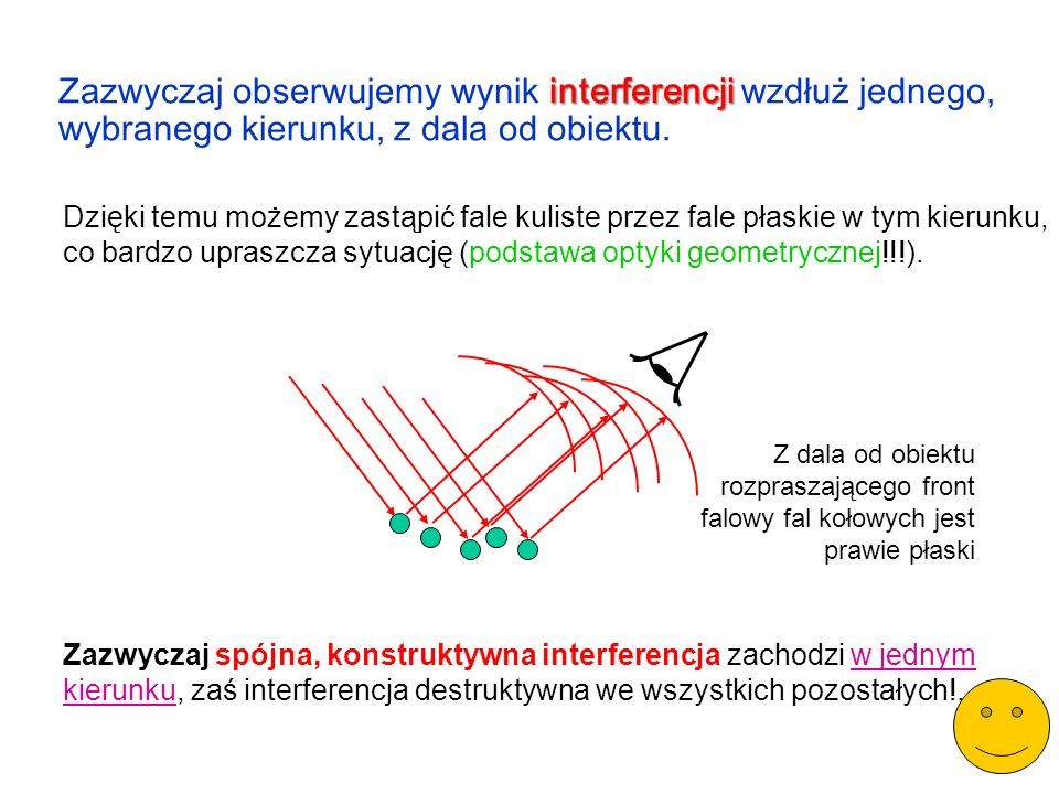 Warunki graniczne (ośrodki bez ładunków i prądów) Granica dwóch ośrodków ciągłość składowych stycznych pól: E 1s =E 2s H 1s =H 2s E i +E r =E t (H i +H r )cos i =H t cos t jeśli warunki spełnione t, r ciągłość składowych stycznych wektorów falowych: Prawo Snella: