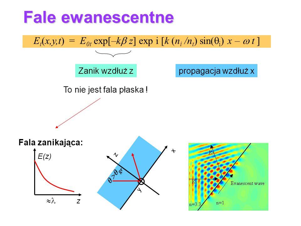 Używając prawa Snella: sin( t ) = (n i /n t ) sin( i ), mamy: cos( t ) = [1 – sin 2 ( t )] 1/2 = [1 – (n i /n t ) 2 sin 2 ( i )] 1/2 = ± i Pomijając n
