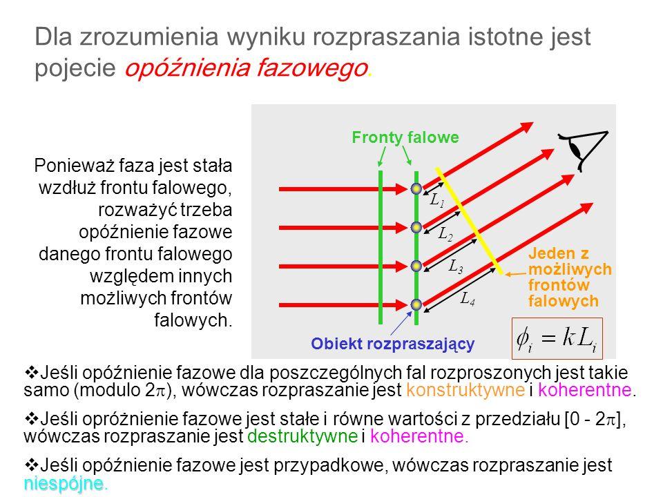interferencji Zazwyczaj obserwujemy wynik interferencji wzdłuż jednego, wybranego kierunku, z dala od obiektu. Zazwyczaj spójna, konstruktywna interfe