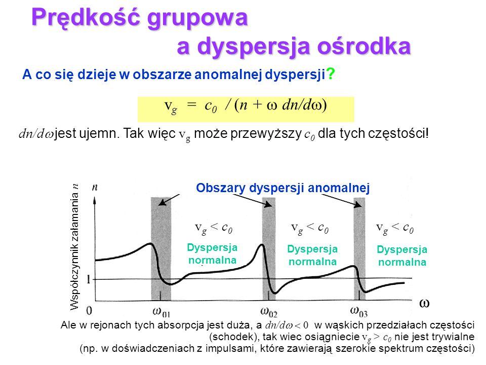 A co się dzieje w obszarze anomalnej dyspersji ? v g = c 0 / (n + dn/d ) dn/d jest ujemn. Tak więc v g może przewyższy c 0 dla tych częstości! Dyspers
