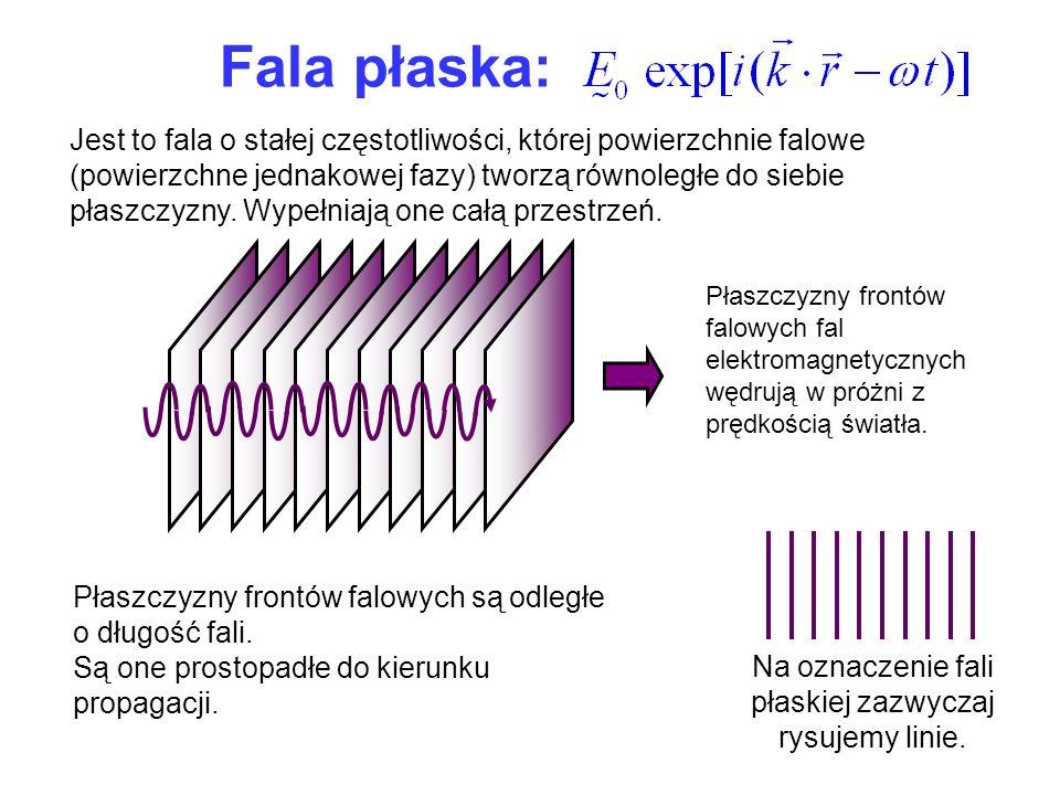Fala płaska: Płaszczyzny frontów falowych są odległe o długość fali. Są one prostopadłe do kierunku propagacji. Płaszczyzny frontów falowych fal elekt