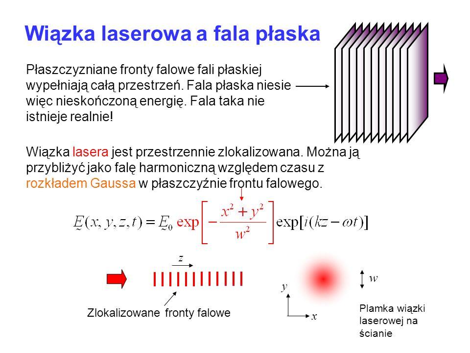 Wiązka laserowa a fala płaska Płaszczyzniane fronty falowe fali płaskiej wypełniają całą przestrzeń. Fala płaska niesie więc nieskończoną energię. Fal