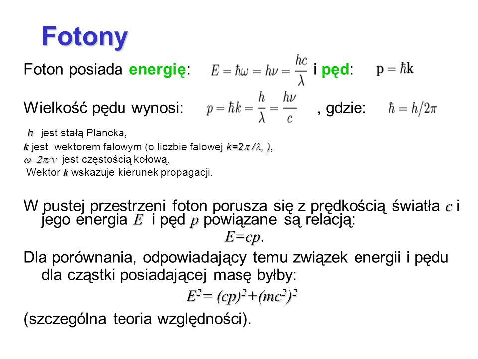 Fotony Foton posiada energię: i pęd: Wielkość pędu wynosi:, gdzie: h hjest stałą Plancka, k k=2 /, ) k jest wektorem falowym (o liczbie falowej k=2 /,