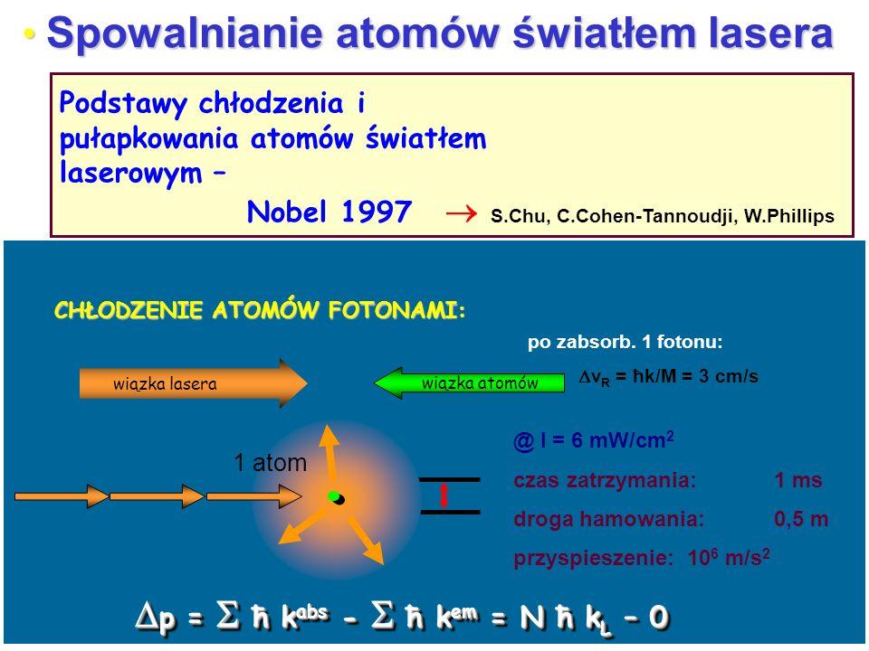 S.Chu, C.Cohen-Tannoudji, W.Phillips CHŁODZENIE ATOMÓW FOTONAMI: wiązka lasera wiązka atomów p = ħ k abs - ħ k em = N ħ k L – 0 p = ħ k abs - ħ k em =