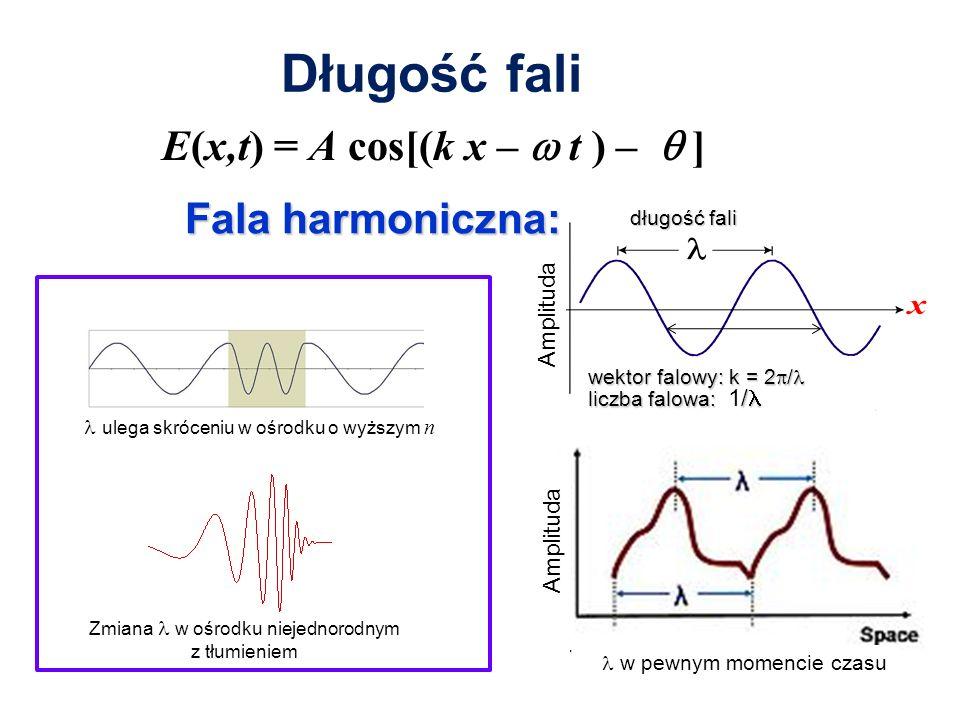 Fala harmoniczna długość fali wektor falowy: k = 2 / wektor falowy: k = 2 / liczba falowa: / liczba falowa: 1/ częstość kołowa: =2 / częstość kołowa: =2 / częstość: / częstość: =1/ okres fali wielkości przestrzenne: wielkości czasowe: E(x,t) = A cos[(k x – t ) – ]