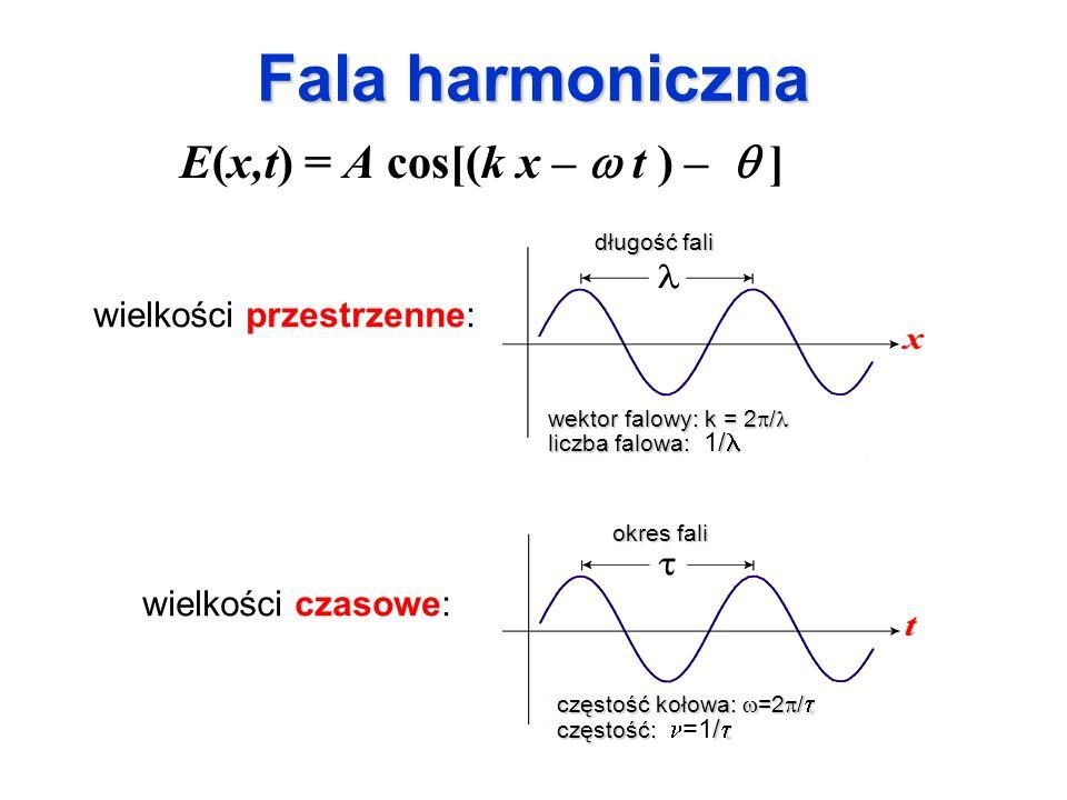 Fala harmoniczna długość fali wektor falowy: k = 2 / wektor falowy: k = 2 / liczba falowa: / liczba falowa: 1/ częstość kołowa: =2 / częstość kołowa: