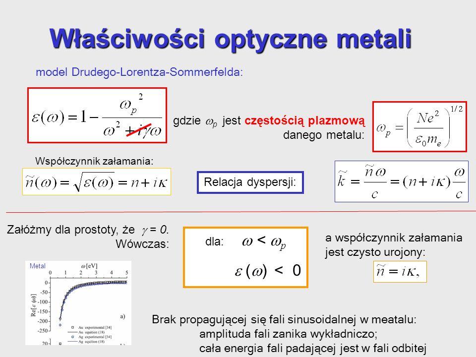 gdzie p jest częstością plazmową danego metalu: Właściwości optyczne metali model Drudego-Lorentza-Sommerfelda: Relacja dyspersji: Współczynnik ekstyn