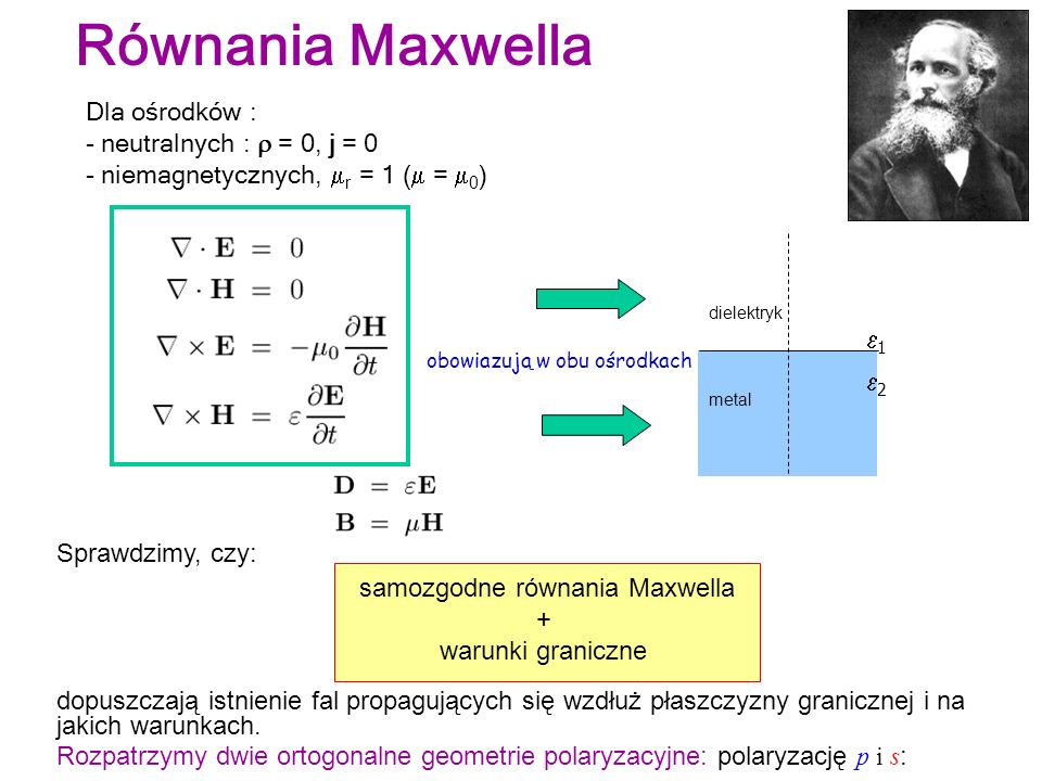 Równania Maxwella Dla ośrodków : - neutralnych : = 0, j = 0 - niemagnetycznych, r = 1 ( = 0 ) Sprawdzimy, czy: samozgodne równania Maxwella + warunki