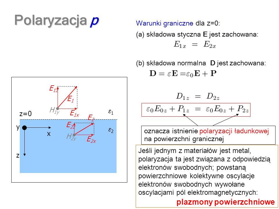 polaryzacja p : polaryzacja s : x z y HxHx z=0 1 2 EyEy H HzHz x z y ExEx EzEz 1 2 HyHy E Pole elektromagnetyczne o dowolnej polaryzacji można zapisać