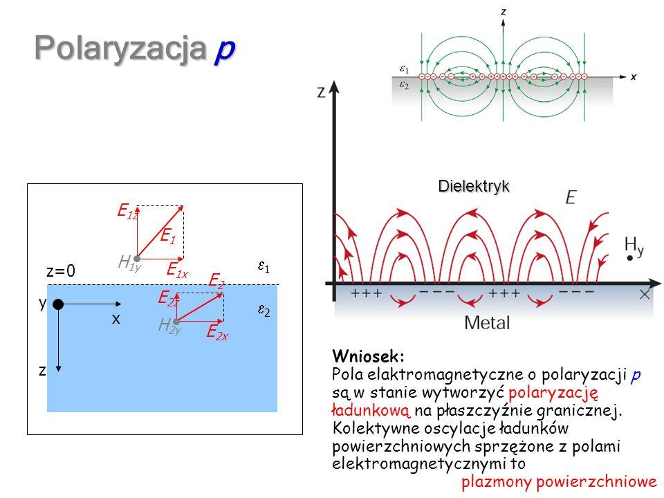 x z y z=0 1 2 E 1x E 1z H 1y E1E1 E 2x E 2z H 2y E2E2 oznacza istnienie polaryzacji ładunkowej Wniosek: Pola elaktromagnetyczne o polaryzacji p są w s