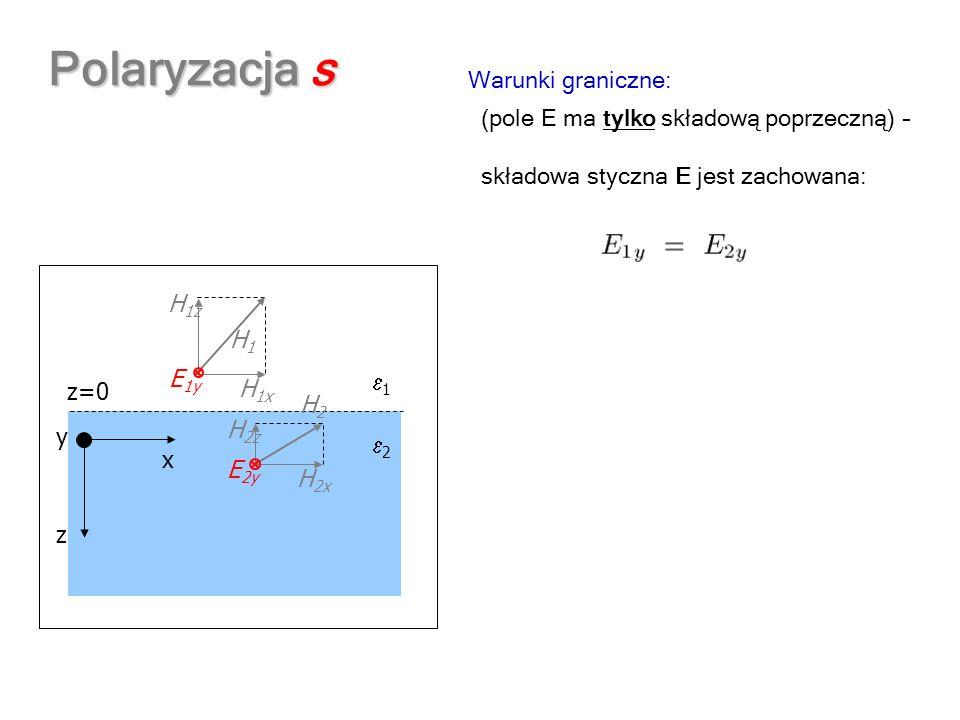 Dielektryk x z y z=0 1 2 E 1x E 1z H 1y E1E1 E 2x E 2z H 2y E2E2 Wniosek: Pola elaktromagnetyczne o polaryzacji p są w stanie wytworzyć polaryzację ła