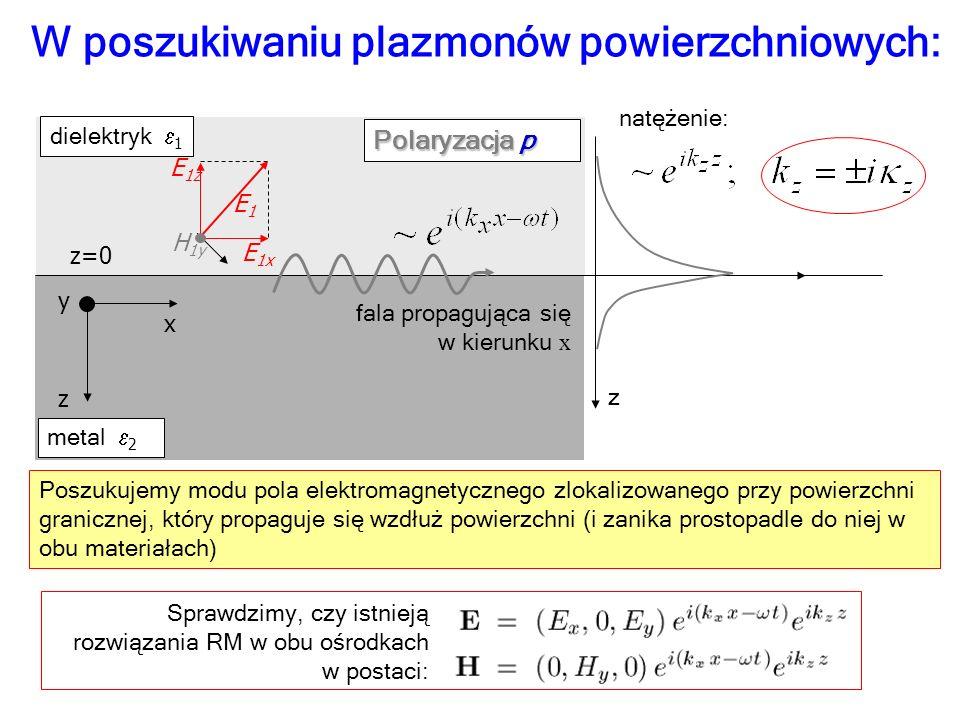 x z y z=0 1 2 H 1x H 1z E 1y H1H1 H 2x H 2z E 2y H2H2 brak polaryzacji ładunkowej polaryzacja s nie jest w stanie wywołać polaryzacji ładunkowej, a wi