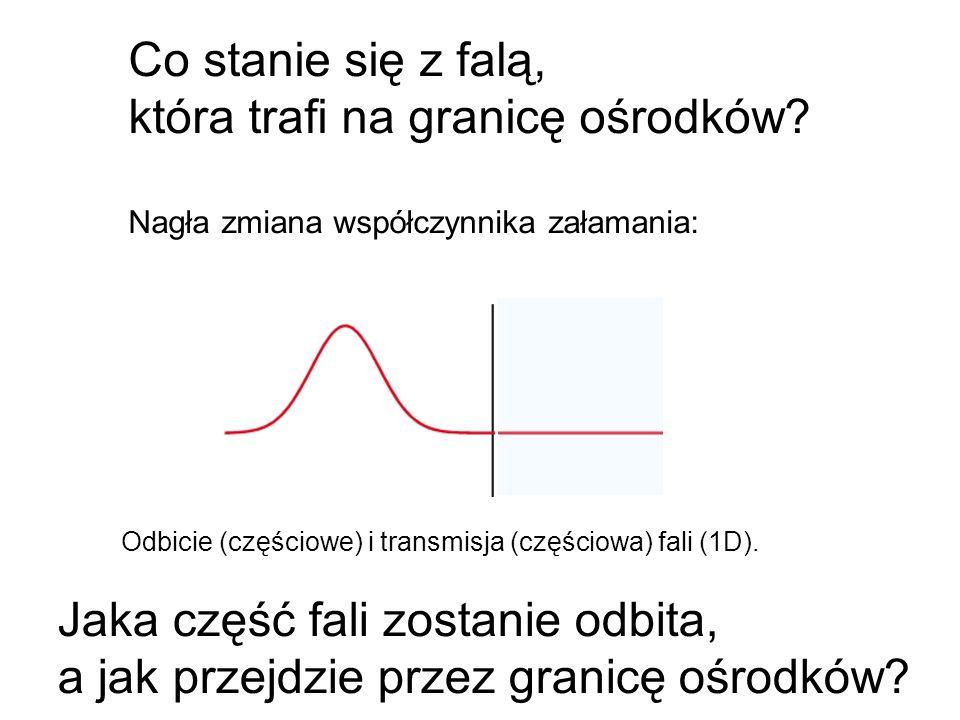Odbicie (częściowe) i transmisja (częściowa) fali (1D).