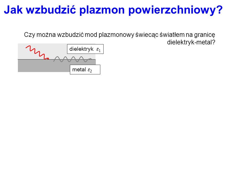 Jak wzbudzić plazmon powierzchniowy? Relacja dyspersji dla plazmonu powierzchniowego: dielektryk 1 metal 2 Czy można wzbudzić mod plazmonowy świecąc ś